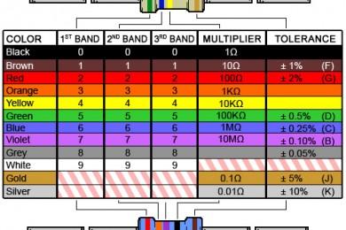 resistor-color-chart