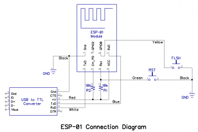 ESP8266-CONNECTION